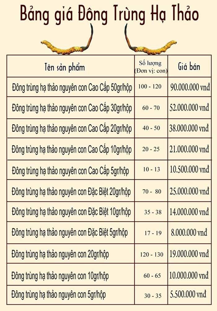 bảng giá đông trùng hạ thao