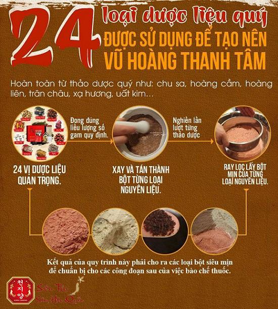 24 thảo dược quý trong An cung Vũ Hoàng Thanh Tâm
